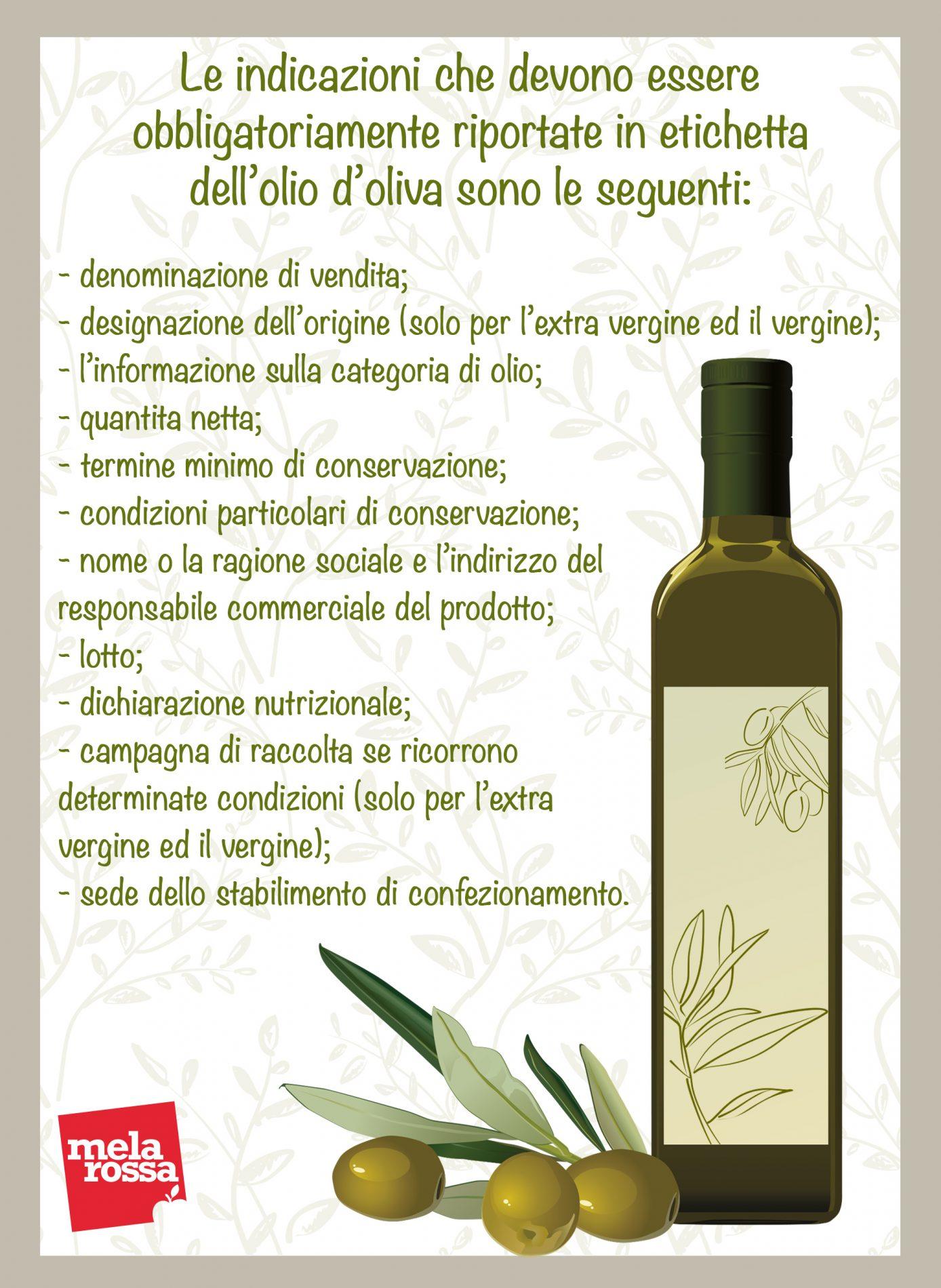 aceite de oliva: etiquetado